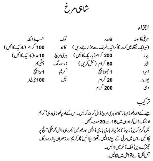 Pakistani Recipes Urdu Chicken Karahi